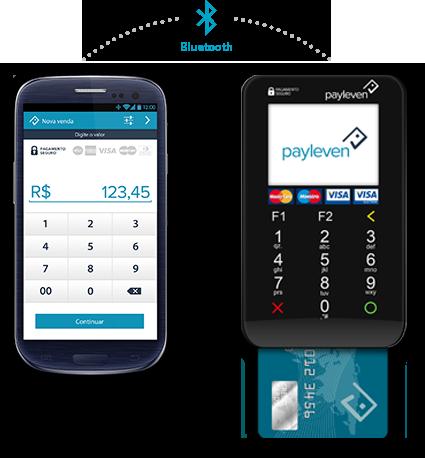 PayLeven Leitor Chip$Senha de Cartões de Débito e Crédito + Smartphone